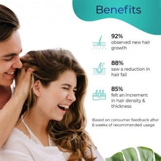 3% Redensyl + 4% Anagain Hair Growth Serum